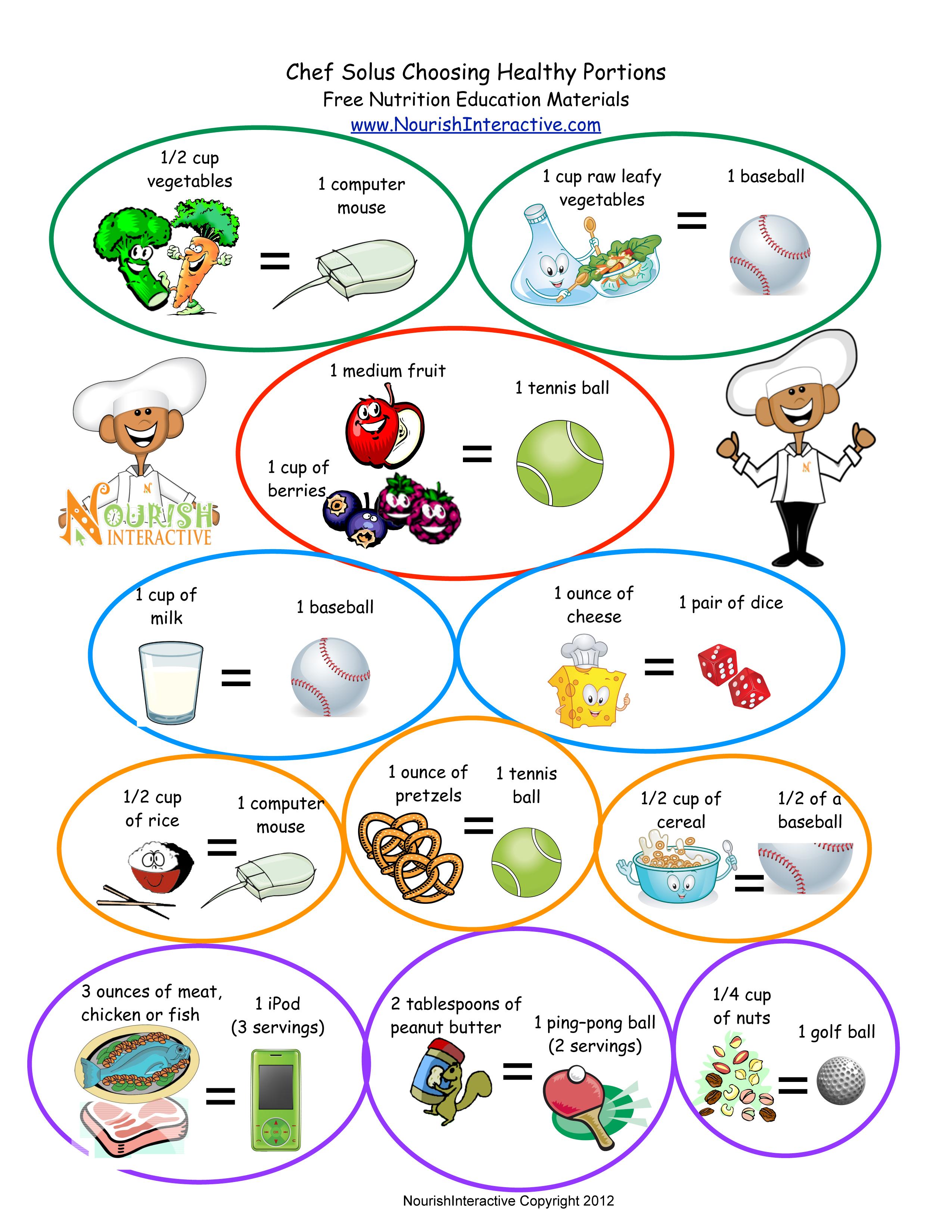 Canada food guide pyramid